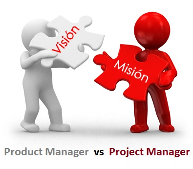 Product….Project….AAAAHHHHH Whats the difference?